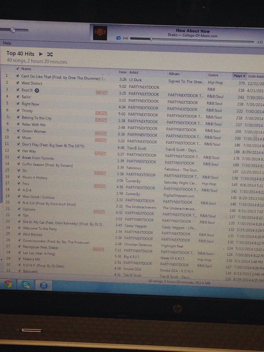 Top 2014 Songs