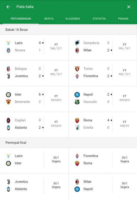 #CoppaItalia Round of 16 Results & Quarterfinals Draw Foto