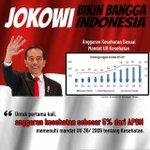 #indonesiabersyukur Twitter Photo