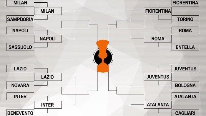 Siaran Bola Live's photo on #CoppaItalia