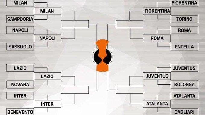 Perempat Final #CoppaItalia Lazio vs Inter Fiorentina vs Roma Juventus vs Atalanta Milan vs Napoli Jadwal Pertandingan 30 Januari 2019. Tunggu update siaran di @TVRINasional Foto