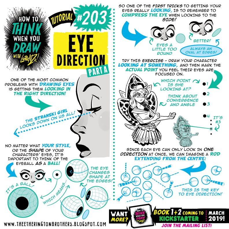 Etheringtonbrothers On Twitter How To Think When You Draw Eye