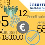 What does a typical #Interreg #NorthSeaRegion project look like in facts and figures? Here's a quick roundup: https://t.co/3vCyuFOrVa