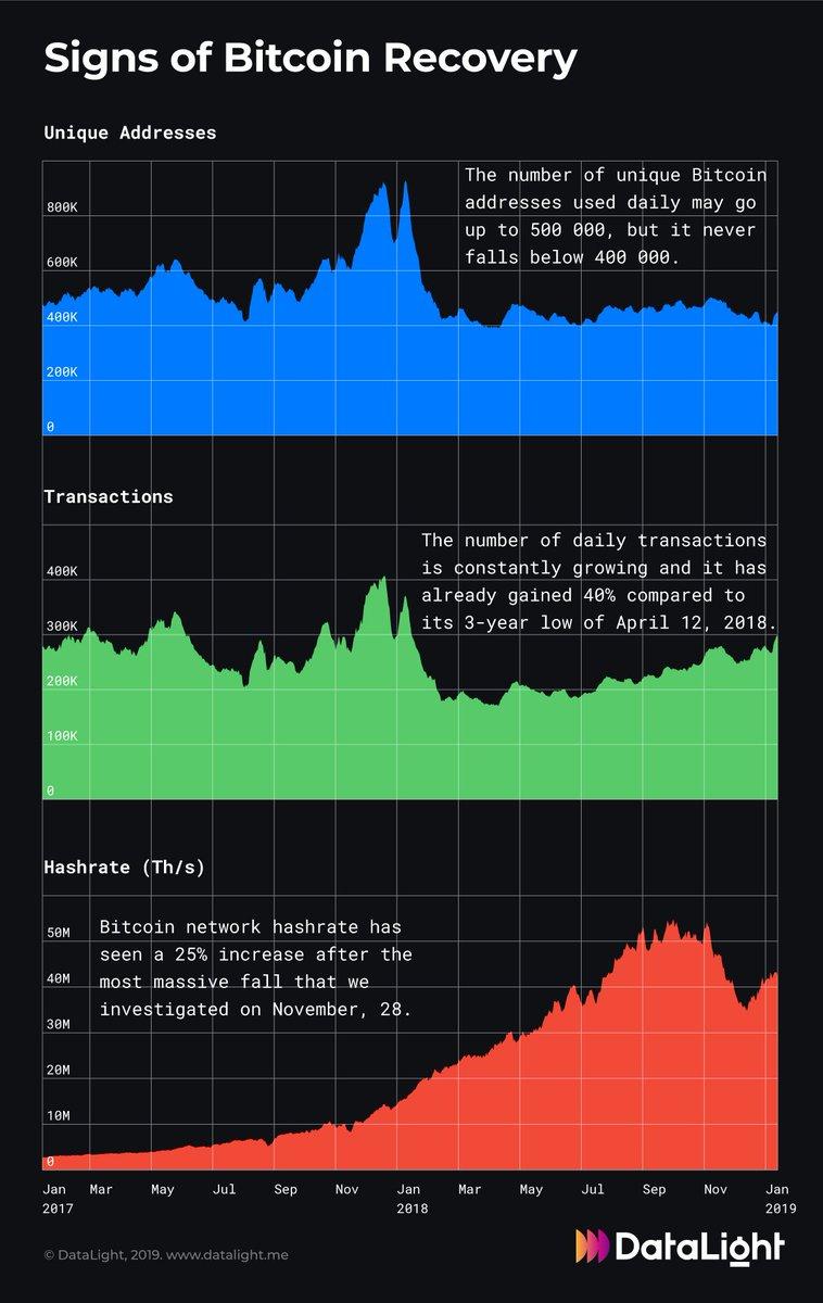 Bitcoin Moments Bitcoin Analytics – :: La Jungla Eventos ::
