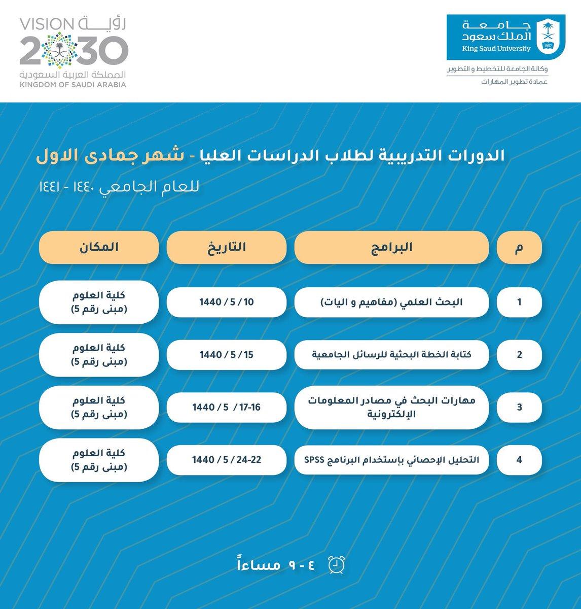 جامعة الملك سعود On Twitter عمادة تطوير المهارات تقدم دورات تدريبية لطلاب الدراسات العليا في شهر جمادى الأولى للتسجيل Https T Co 8oyechbwve Https T Co 5gkwpdtu8x