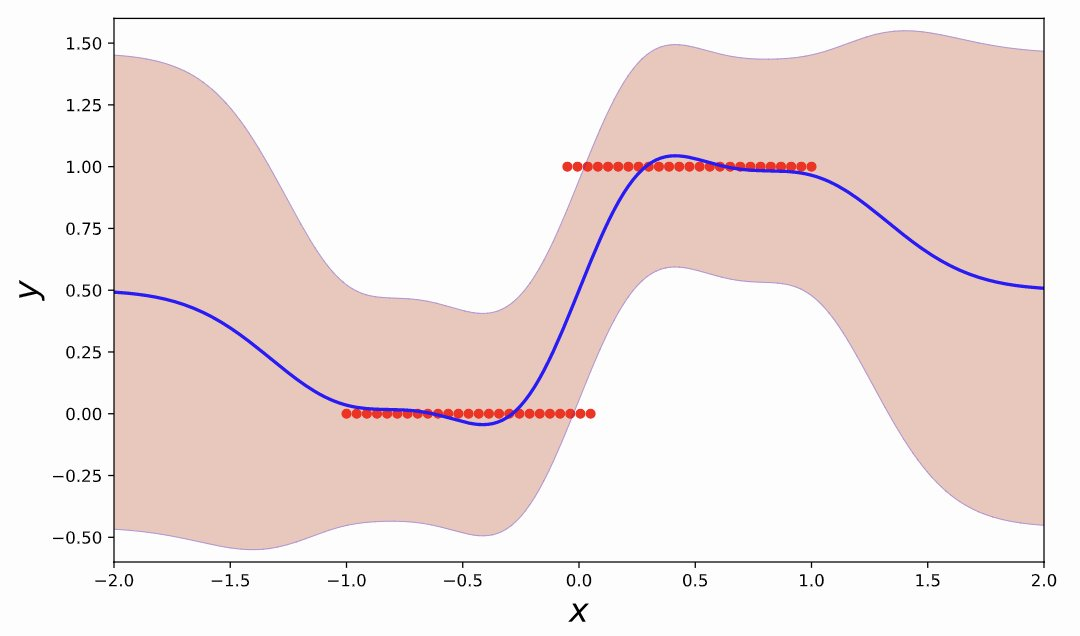 gaussianprocesses hashtag on Twitter