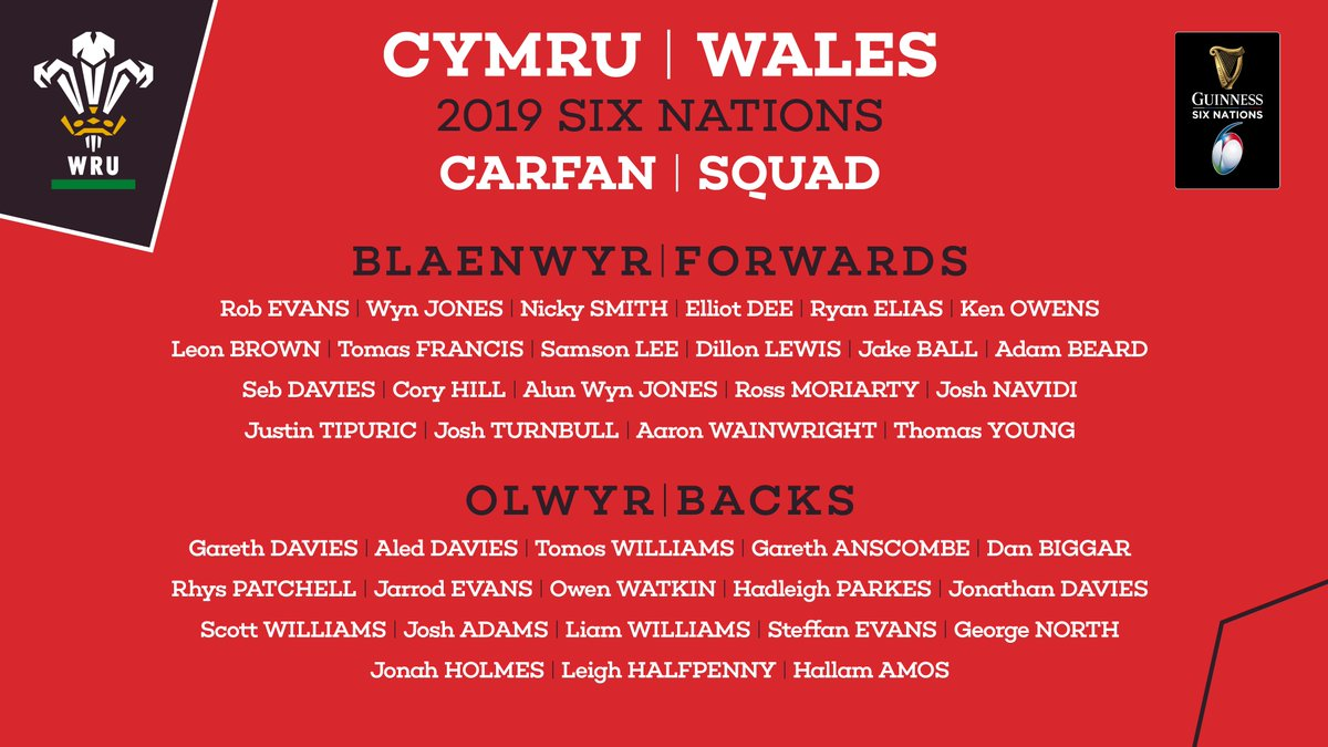 Wales 2018/2019 - Fixture list included and squad to be added - Page 3 Dw8yjhYX0AA022P