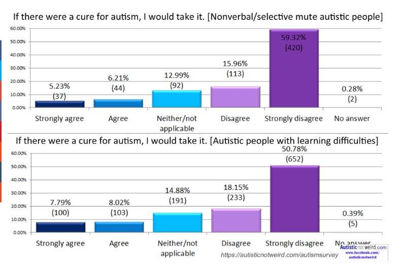 Ann Memmott PGC Awareness Month on Twitter: