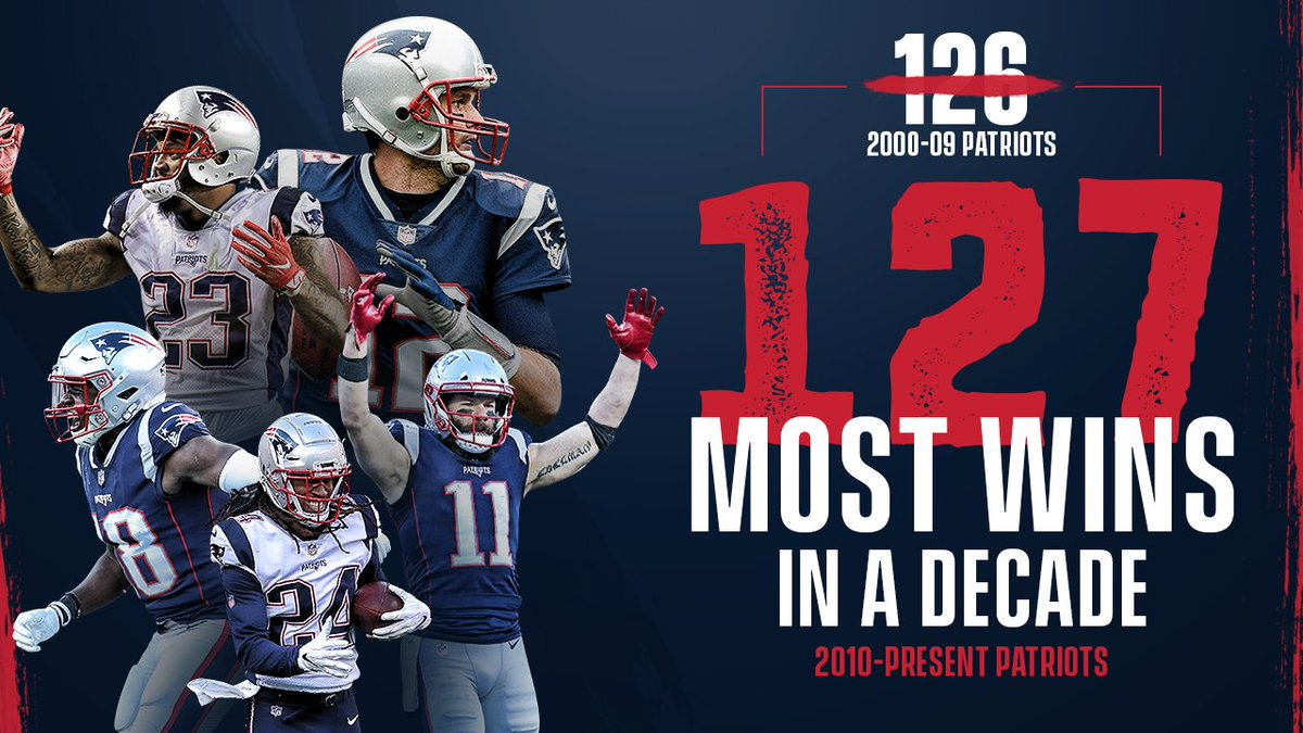 77e9bc4a394a New England Patriots on Twitter