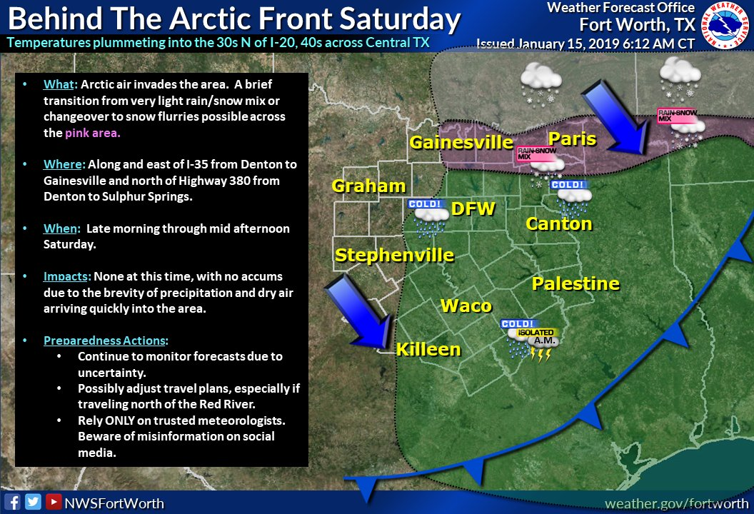 Cold air will usher in on Saturday. There may be a few snowflakes flying around across the Red River counties, but no accumulations or impacts are anticipated. #dfwwx #ctxwx #txwx