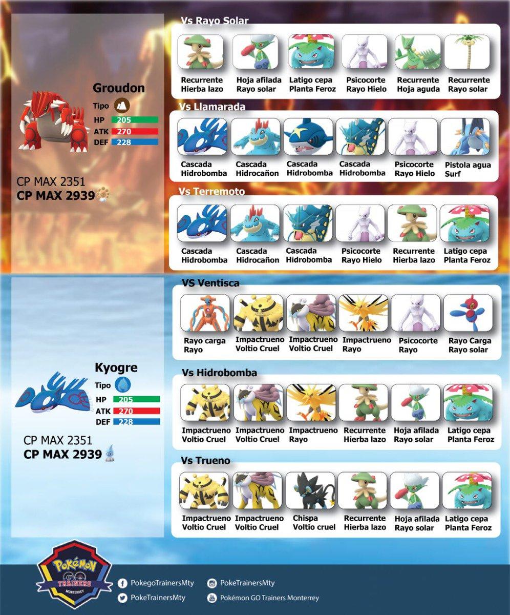 Incursiones Enero Pokémon Go Raid Boss List - Pokémon Go