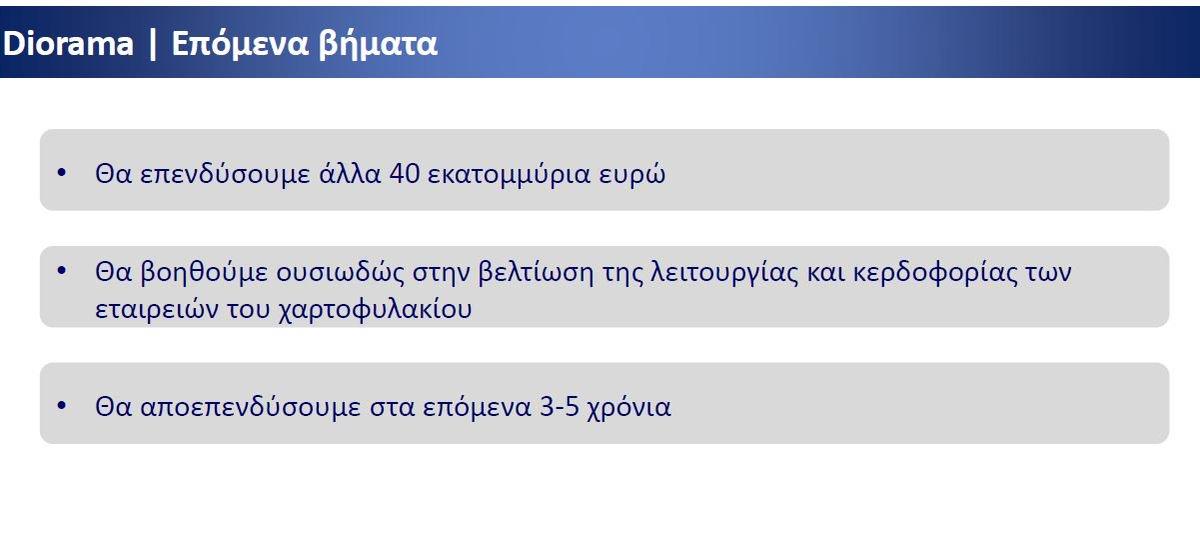 Επενδύσεις που θα τα 115 εκατ. ευρώ θα πραγματοποιήσει η Diorama 1 ... 1e2de7b8b14