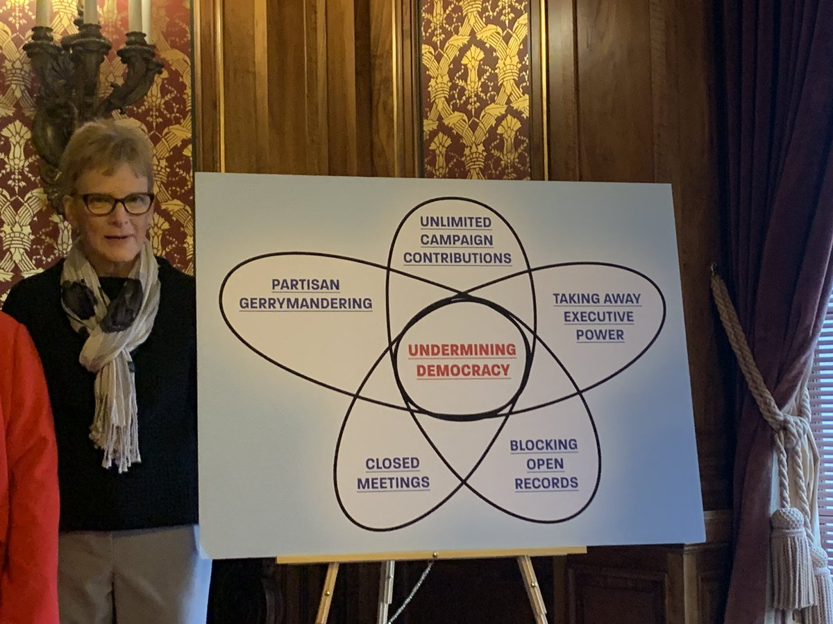I think the Dem lawmakers are trolling @ScottWalker here with this multipronged Venn diagram