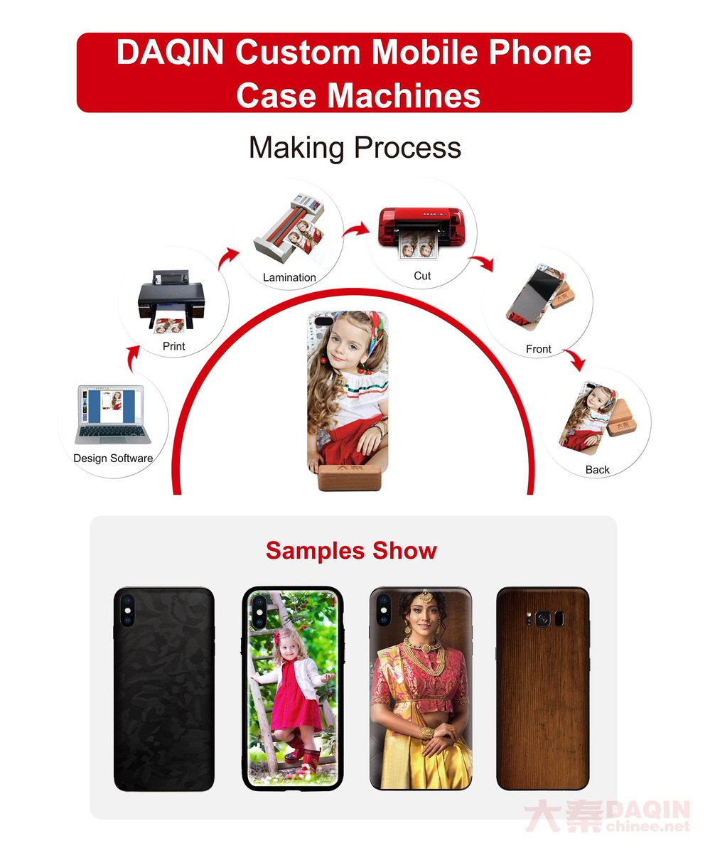 Daqin Machines On Twitter Open Your Own Store For On Spot Making Custom Mobile Skin And Mobile Case As Well As Screen Protector And Full Body Protection Film For Any Model Mobile Phone