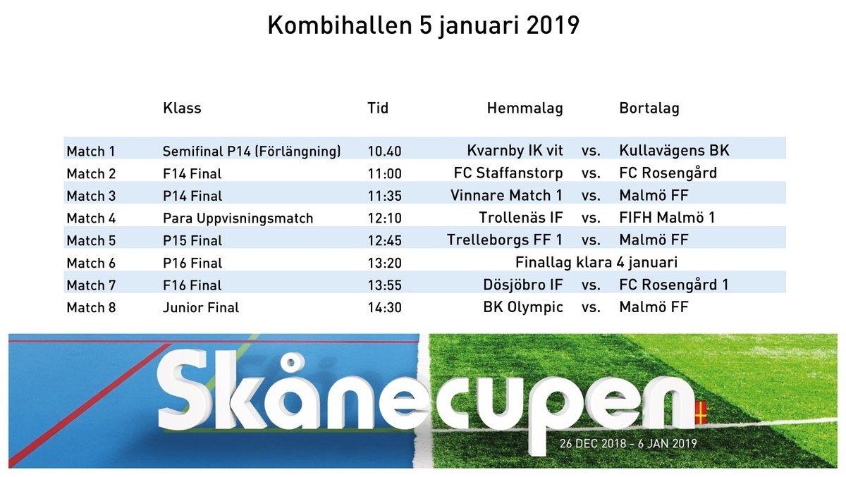 Malmö FF on Twitter