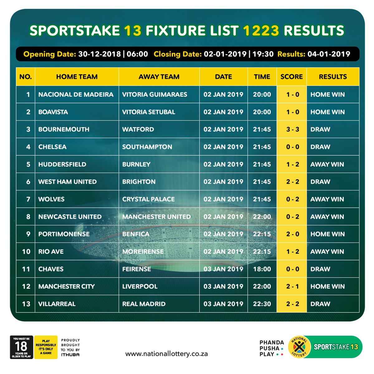 By Photo Congress || Sportstake 13 Fixture For Today
