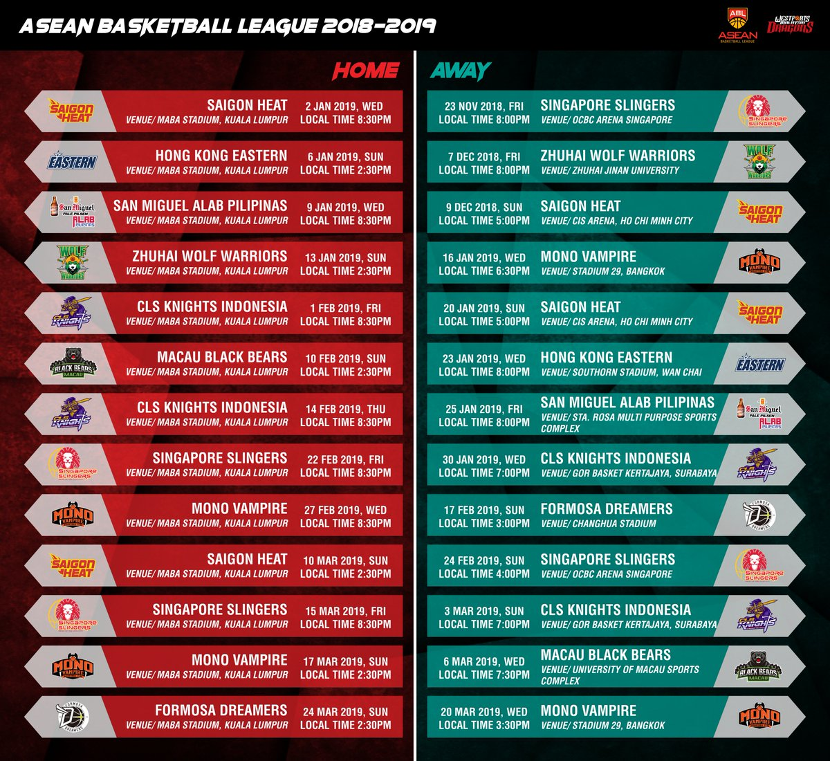 Westports Malaysia Dragons on Twitter: