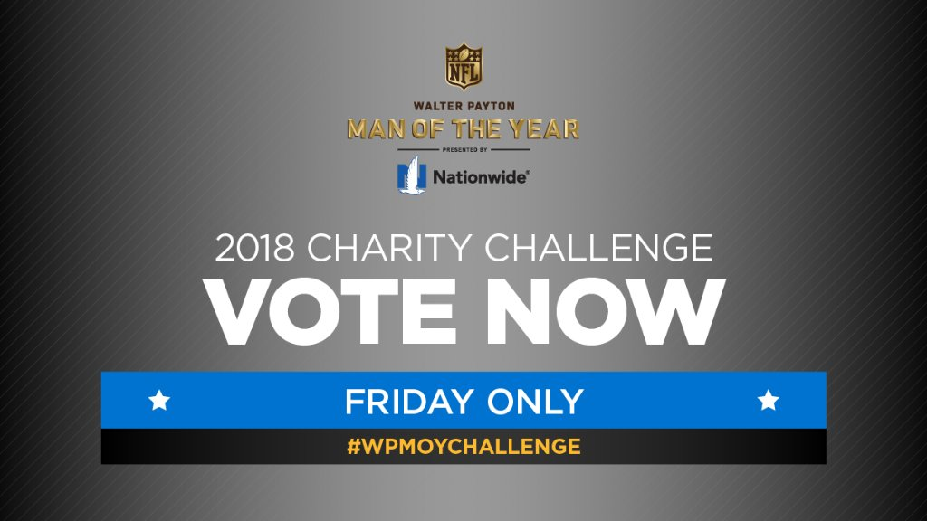 Post your favorite nominee's last name + #WPMOYChallenge and RT this post for a chance to win an autographed team helmet! Must be following to enter, closes at 8 pm EST. http://bit.ly/2R7zx7g