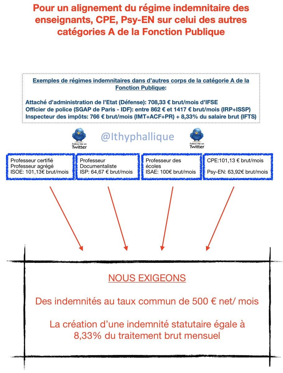 """Après les """"gilets jaunes"""" et les """"gyros bleus""""... les """"stylos rouges""""! - Page 40 DwFIv5dWoAENCyI"""
