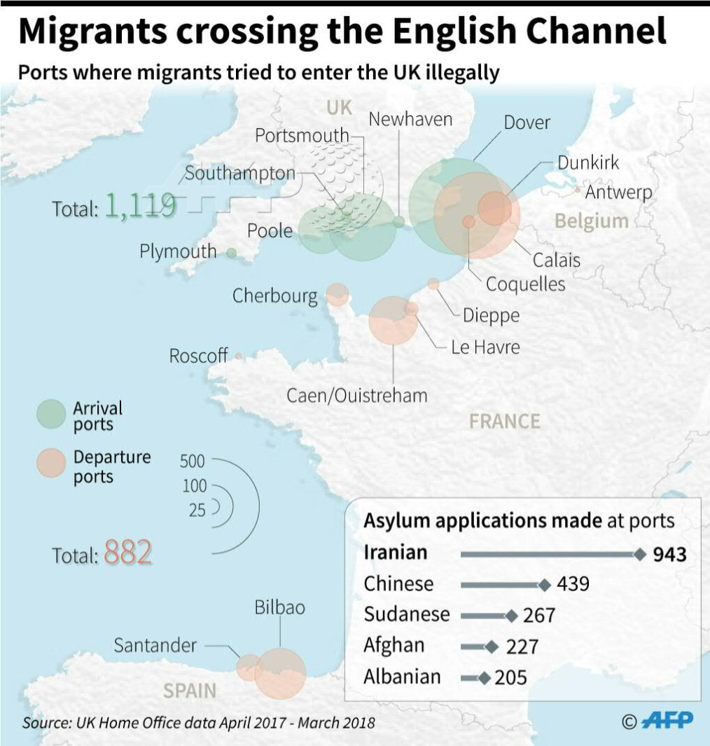 Map Of Spain And United Kingdom.United Kingdom Spain Map Ports Departure Arrival Migrants