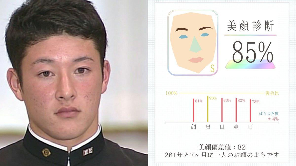 偏差 診断 顔面 値