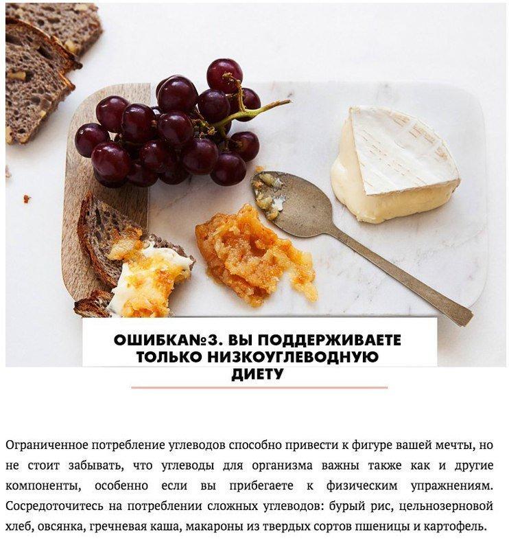 Основная низкоуглеводная диета