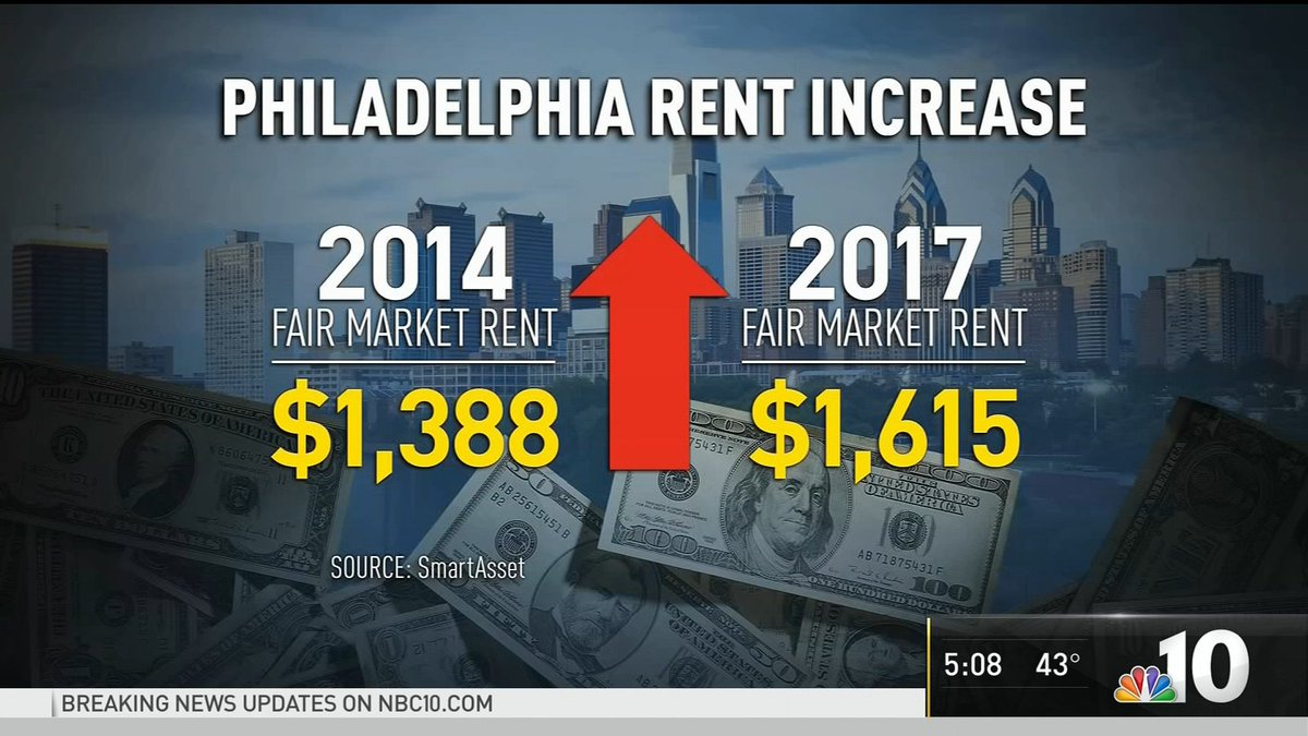 "NBC10 Philadelphia on Twitter: ""It's getting more expensive to ..."