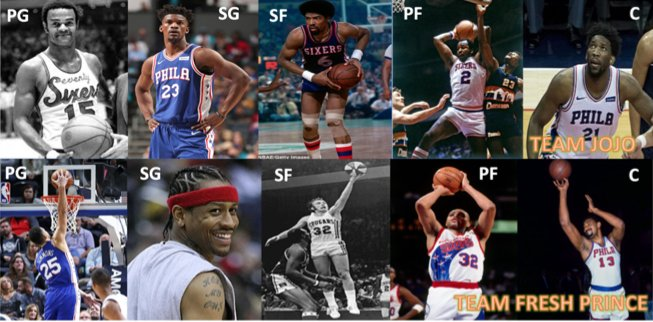 5 on 5, today&#39;s NBA, everyone in their primes, who do you got? Team Jojo or Team Fresh Prince?  @JoelEmbiid @sixers @alleniverson @JuliusErving @_CharlesBarkley @JimmyButler @BenSimmons25 #Sixers @PFOSixers #NBA  #NBATwitter  #NBAVote <br>http://pic.twitter.com/8Fjn9Z7oKw