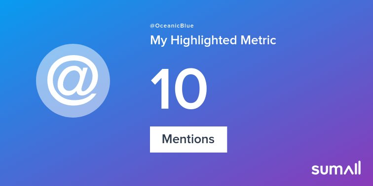 My week on Twitter 🎉: 10 Mentions, 10 Likes, 1 New Follower, 7 Replies. See yours with https://t.co/RR3ummlzII https://t.co/XVNJTZEHdX