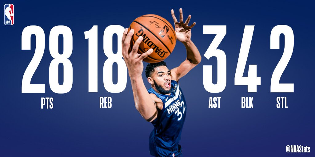 KAT did some of everything in the @timberwolves victory! #SAPStatLineOfTheNight <br>http://pic.twitter.com/eXJijuJqF4