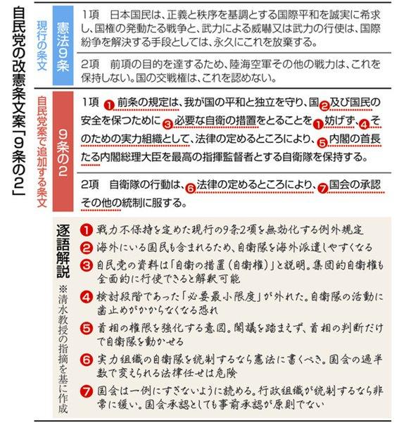 """東京新聞政治部 on Twitter: """"自..."""