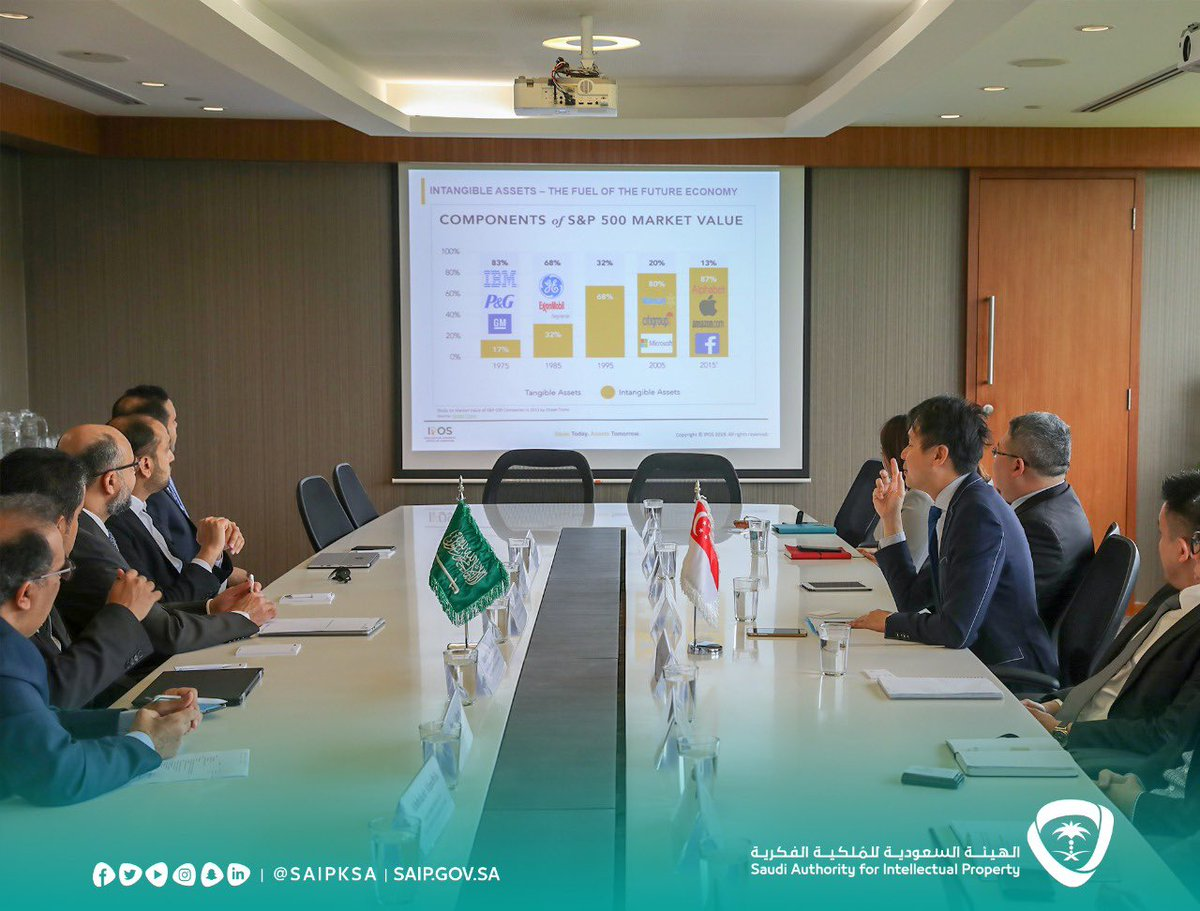 The second bilateral meeting was held today in Singapore between Saudi Authority for Intellectual Property #SAIP and Intellectual Property Office of Singapore (IPOS). The two parties discussed common cooperation issues.