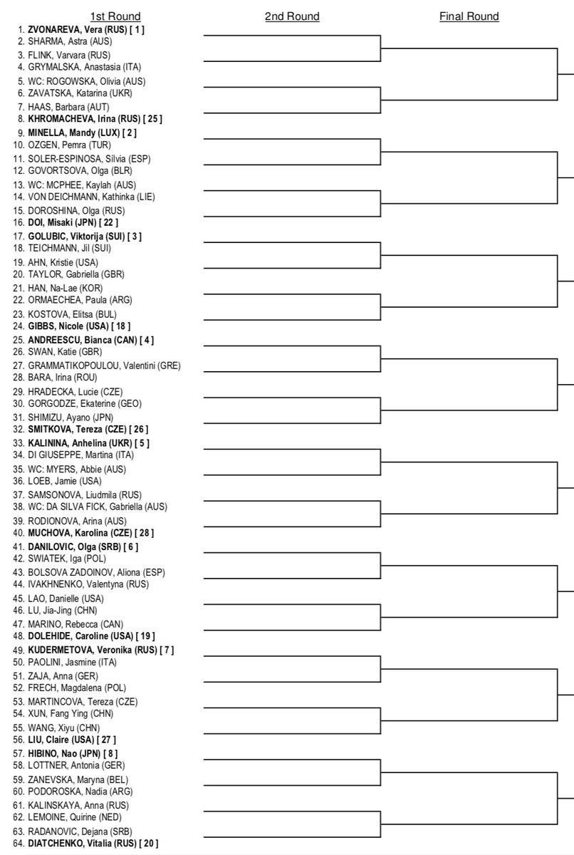 Open d'Austalie 2019 - WTA Grand Chelem DwUS2daVYAArcZk