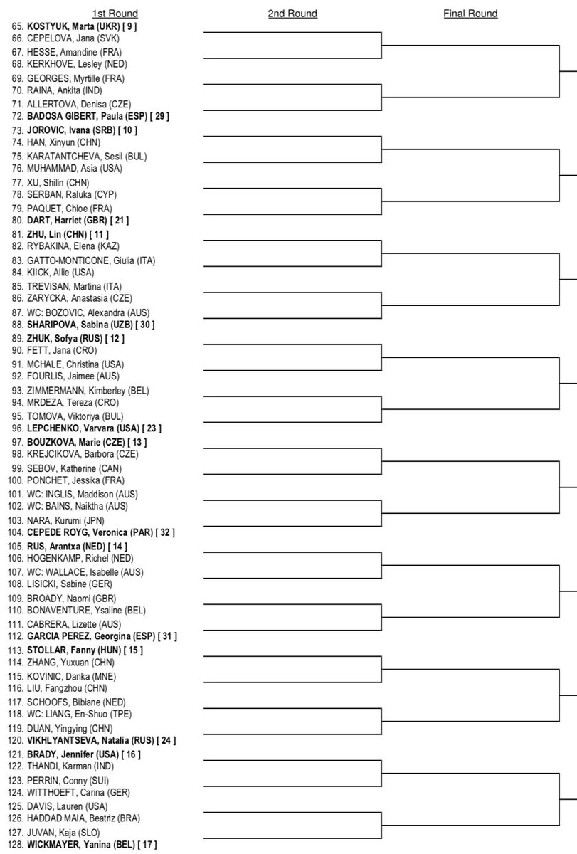Open d'Austalie 2019 - WTA Grand Chelem DwUS2dcUcAAN5KG
