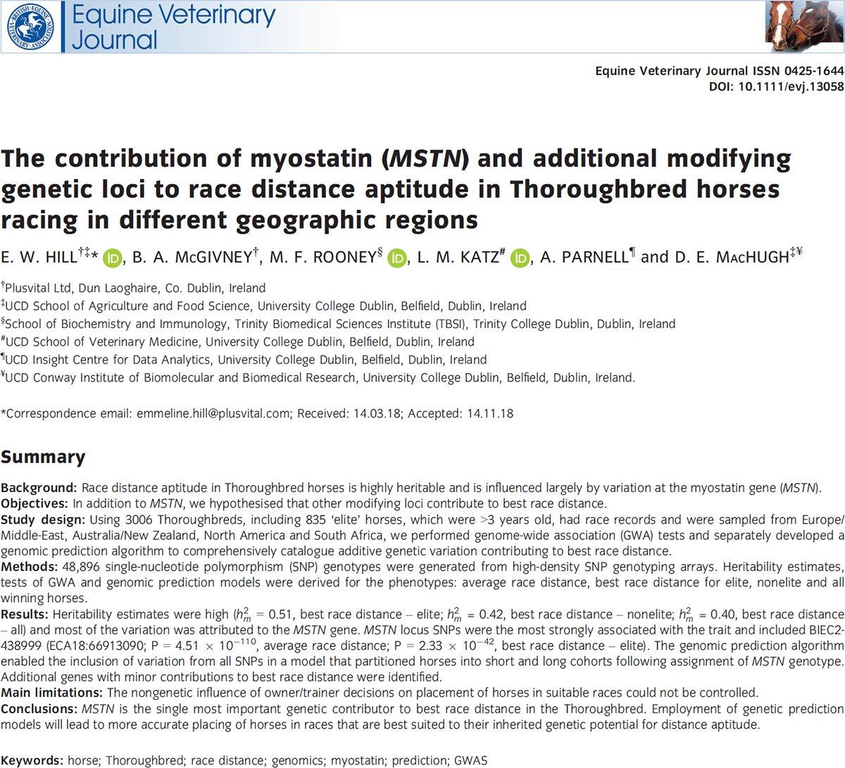Etiqueta #myostatin en Twitter