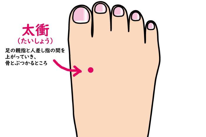 が 足 と 間 親指 痛い の の 人差し指