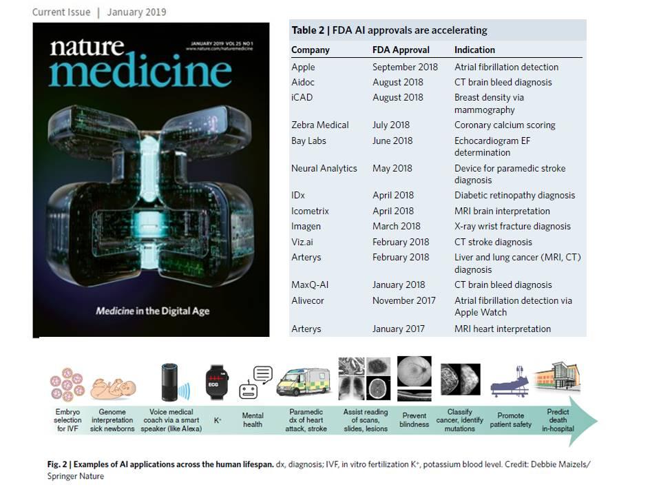 #NatureMedicine in the Digital: https://www.nature.com/nm/volumes/25/issues/1…