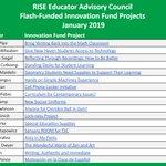 Image for the Tweet beginning: Last week, the RISE Educator