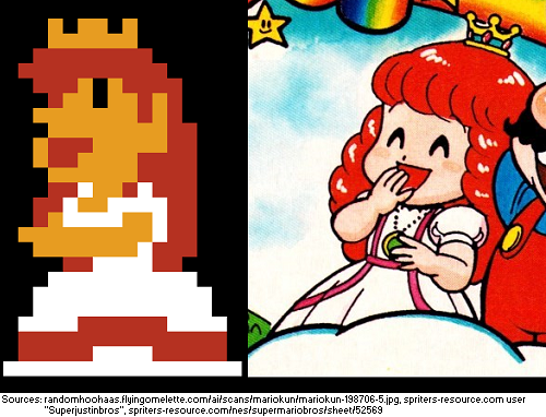 Supper Mario Broth On Twitter Princess Toadstool Design From An