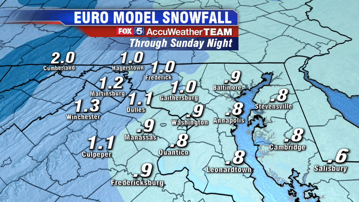 Possibility of snow over weekend after short-lived warmth Tuesday https://t.co/7AqaSR5P47 @MikeTFox5 #fox5weather
