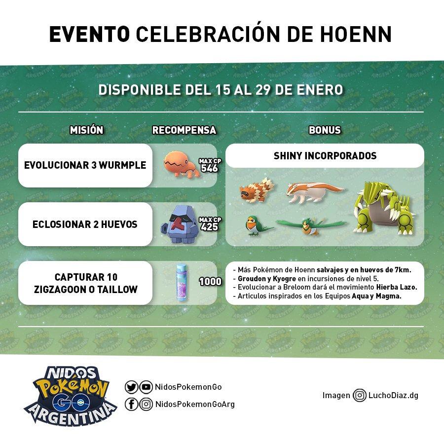 Imagen de Nidos Pokémon GO Argentina con las nuevas tareas y los Pokémon shiny en el evento de Hoenn