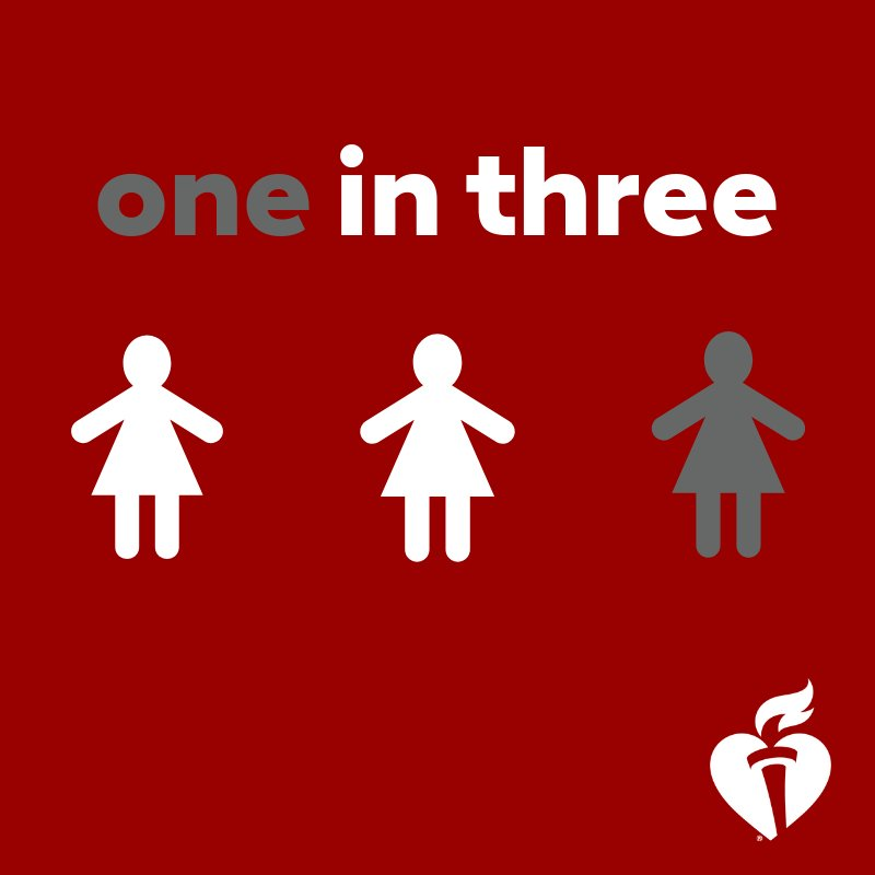 Cardiovascular disease claims the lives of 1 in 3 women making it the leading cause of death. This February 1st, join us on #WearRedDay to help raise awareness for the Go Red for Women movement and save more lives from cardiovascular disease.