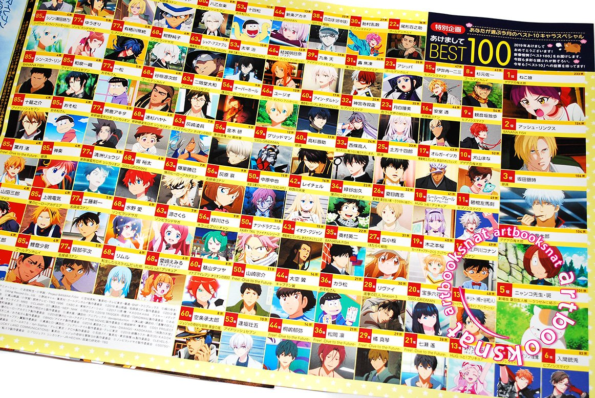 Feburary has a Happy New Year Best 100 Character Ranking with GeGeGe no Kitaro&#39;s Neko Musume taking top billing, followed by Banana Fish&#39;s Ash Lynx and Gintama&#39;s Sakata Gintoki. It&#39;s a pretty crazy line up.  <br>http://pic.twitter.com/1RncfY9D87