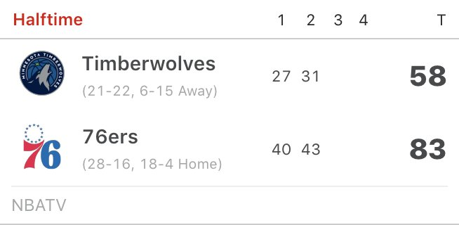 Jimmy Butler and the 76ers dropped 83 points on the Timberwolves in one half 😳 Foto