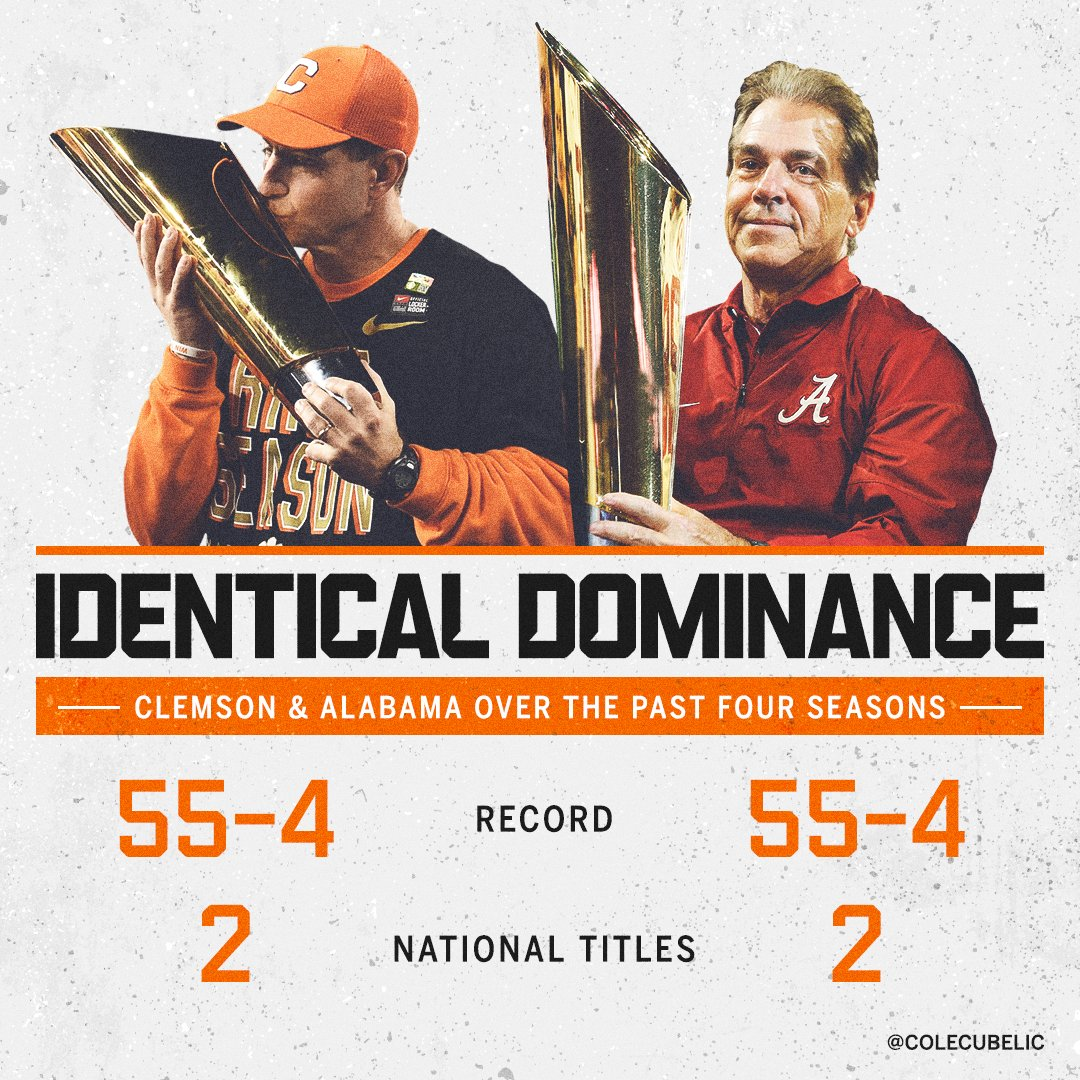 There have been no other teams like Clemson and Alabama the past 4 seasons �������� https://t.co/yH7uEUl1uZ