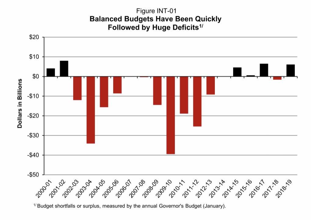 huge deficit slashed late - 1019×722
