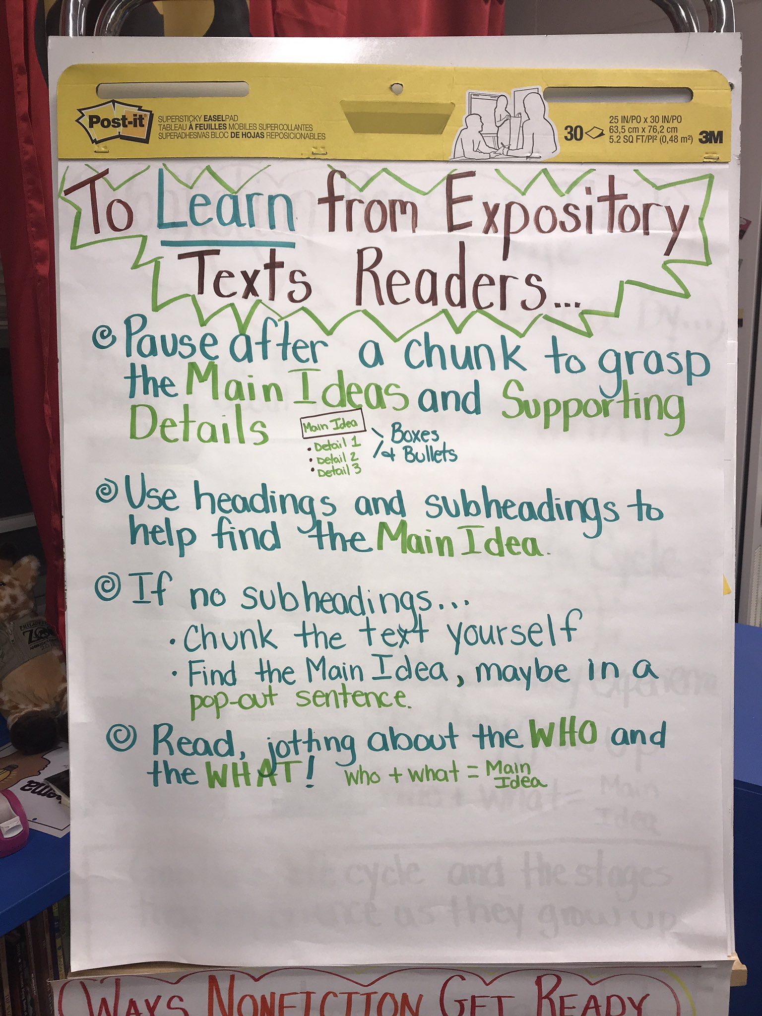 Damien Font On Twitter Mvsroom21 Superheroes Working To Analyze The Main Idea And Supporting Details In Expository Texts Boxesandbullets Tcrwp Https T Co V8lnvrmu2c