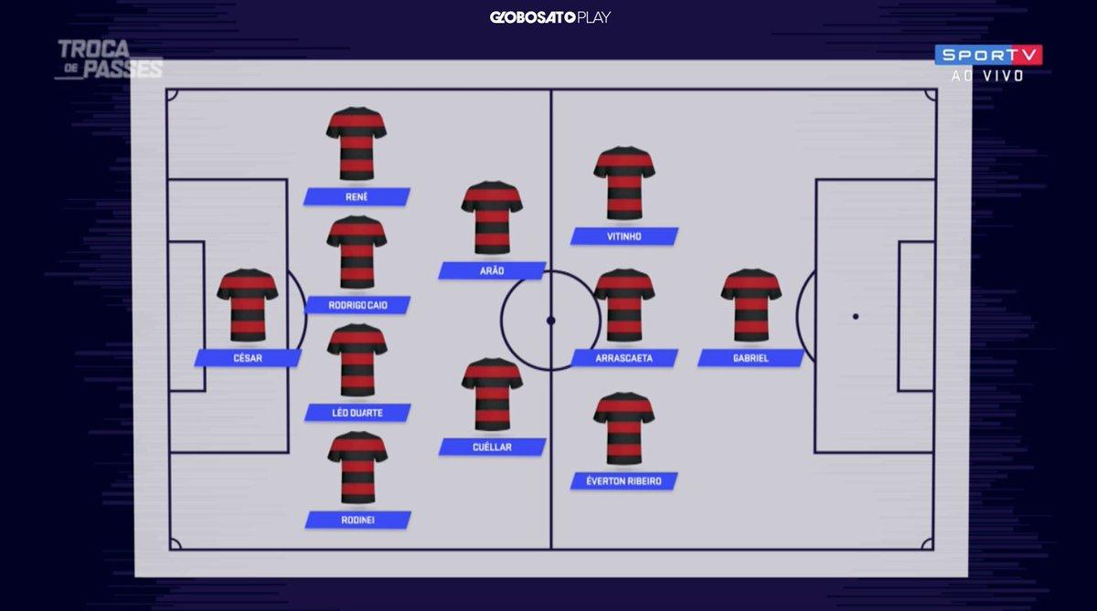 Esse é o time ideal? Mudaria alguém?  #TrocaDePasses