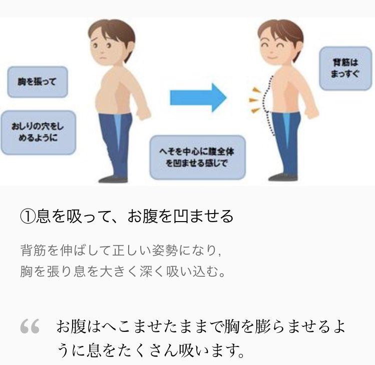 【猫伸びエクササイズ】と【ドローイン】でお腹周りが痩せる