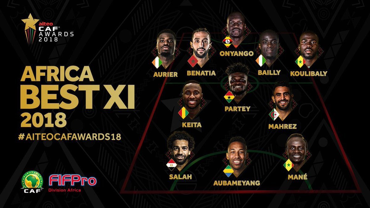It is an honour to be selected in the 2018 African Team of the Year. Very happy to be one of the two Ivorians in the XI alongside my dear friend @Serge_Aurier. 🇨🇮  Feeling blessed for this award. 🙏🏾